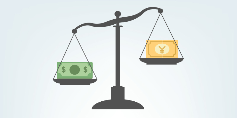 Choosing currency pairs for trading
