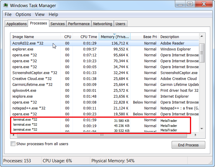 task manager windows