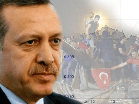 military-coup-turkey-forex-currency-market2-min