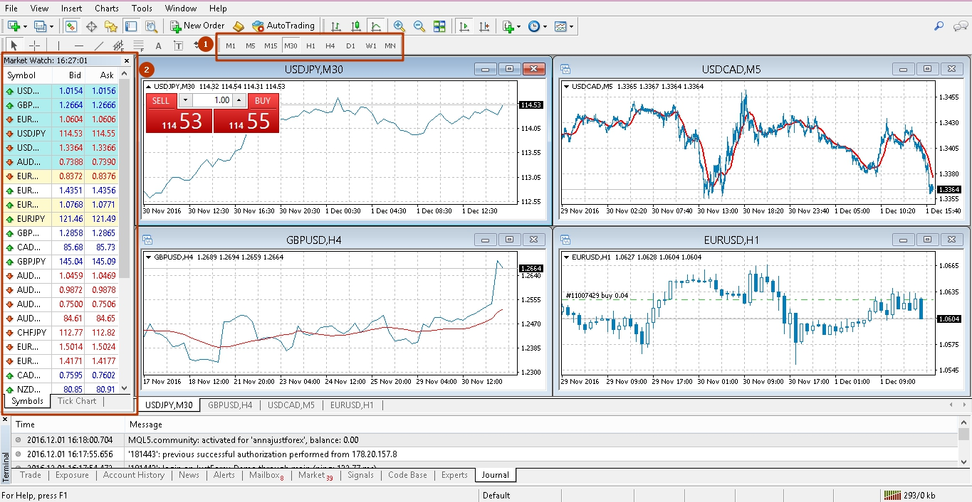 Metatrader 4 add server kitchen