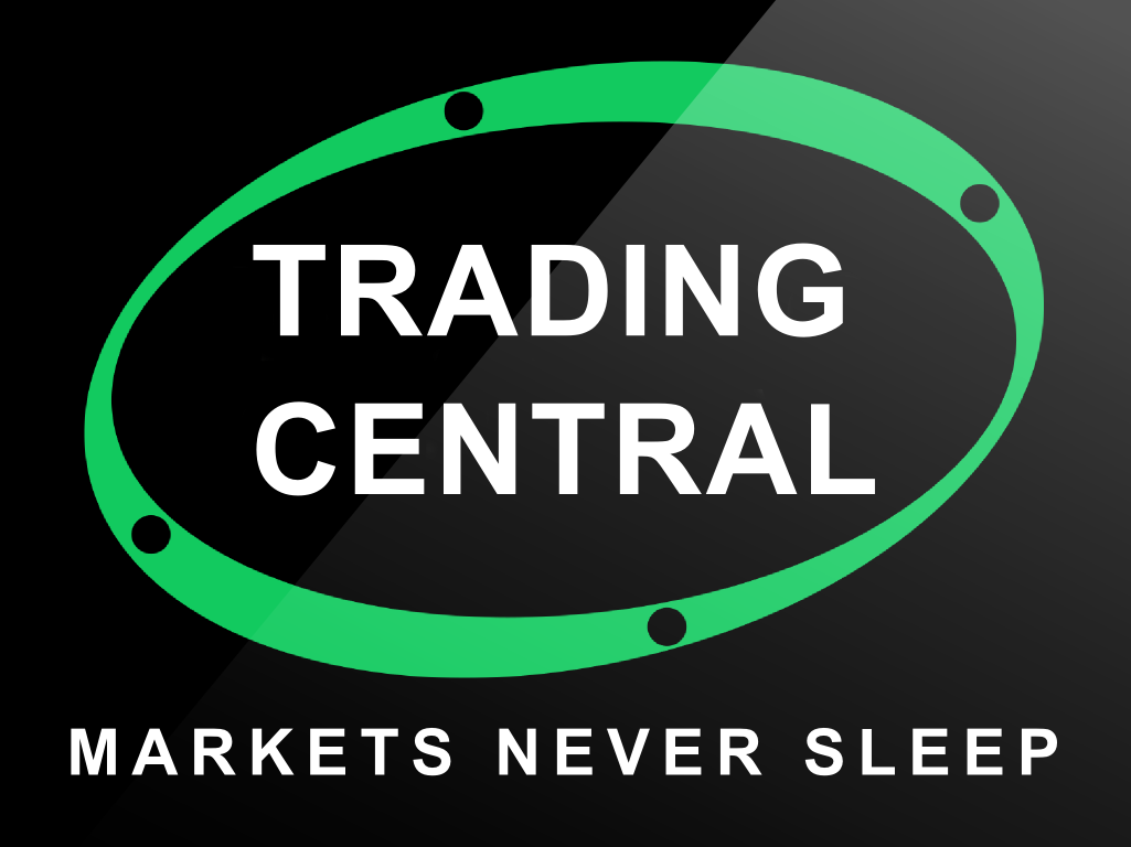 trading-central-featured
