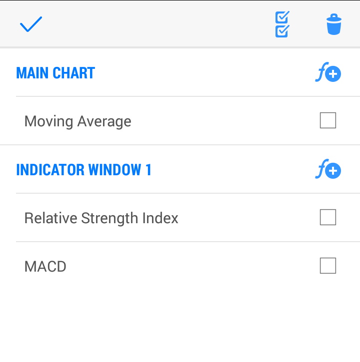 Deleting indicators