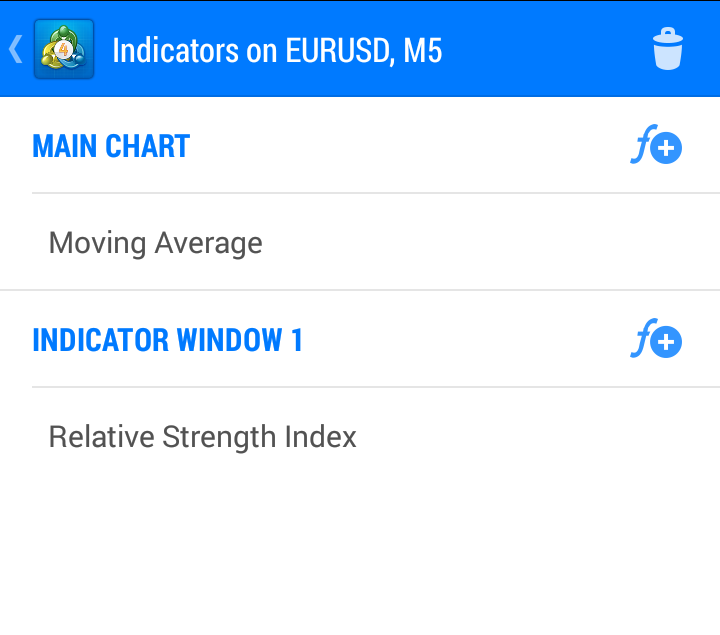 "The ""Indicators"" window"
