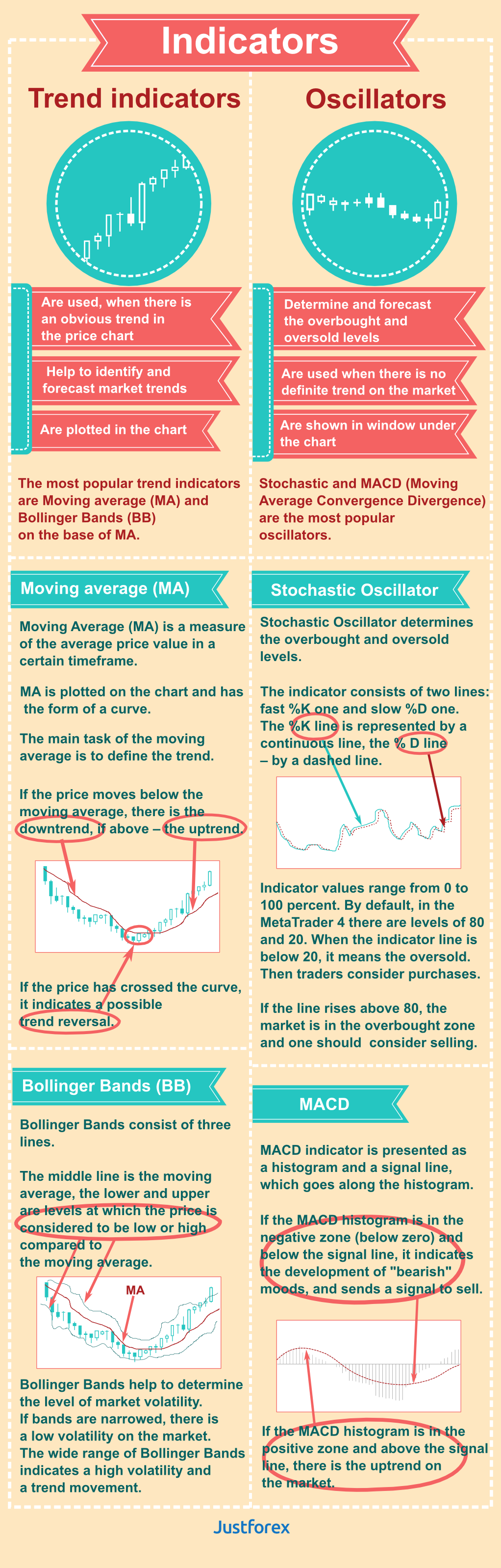 technical analysis types of trends