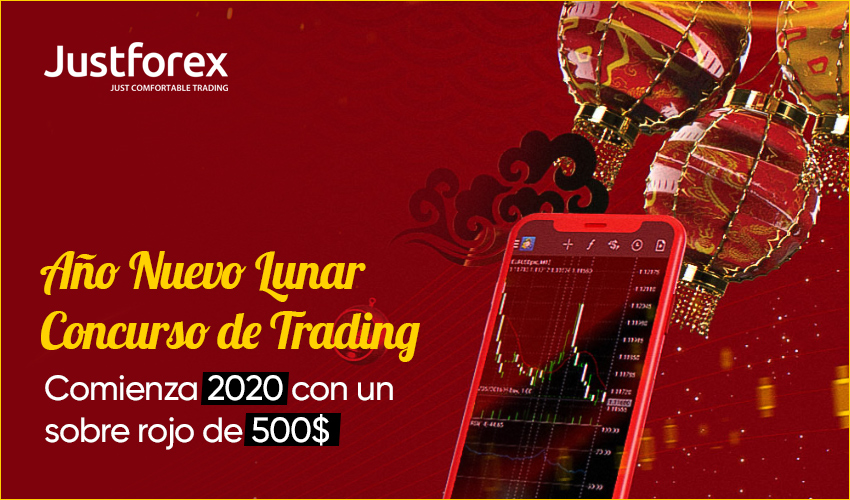 Lunar New Year Trading Contest