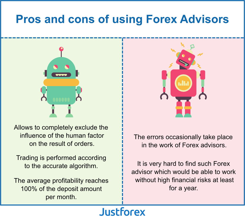 Forex trading pros and cons