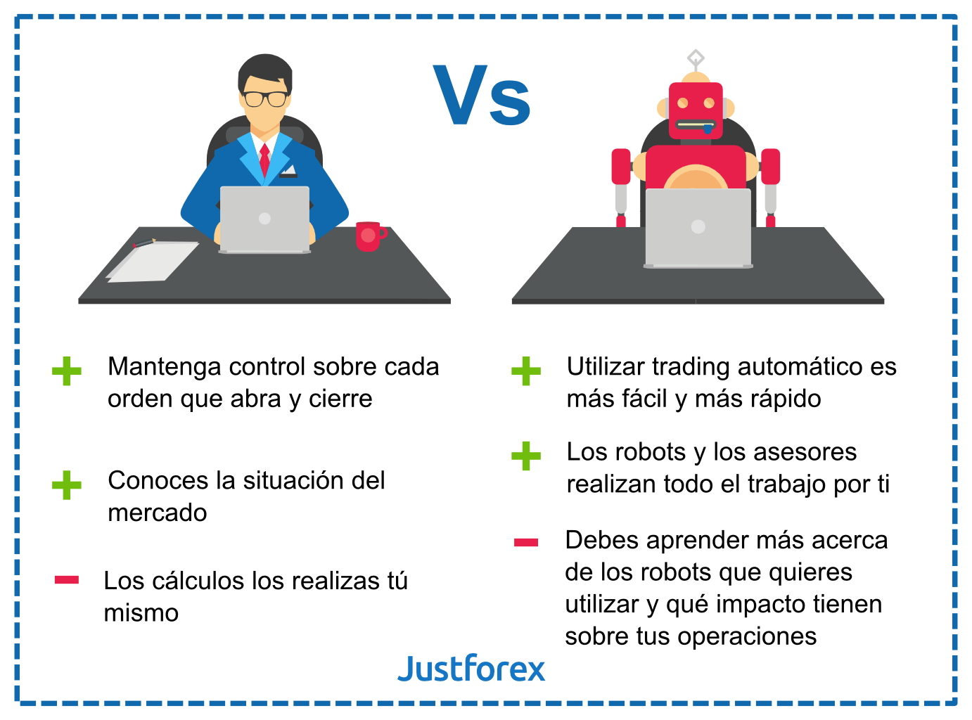 Trading manual vs. Trading automático