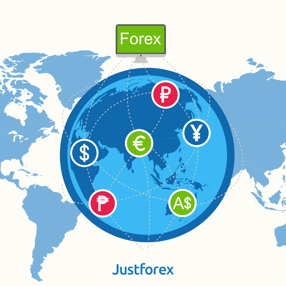 The principle of Forex trading